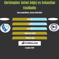Christopher Antwi-Adjej vs Sebastian Vasiliadis h2h player stats