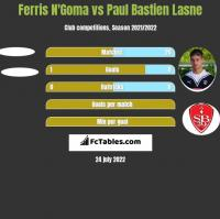 Ferris N'Goma vs Paul Bastien Lasne h2h player stats