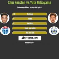 Sam Kersten vs Yuta Nakayama h2h player stats