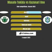 Masato Tokida vs Kazunari Ono h2h player stats