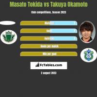 Masato Tokida vs Takuya Okamoto h2h player stats