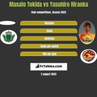 Masato Tokida vs Yasuhiro Hiraoka h2h player stats