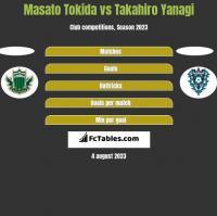 Masato Tokida vs Takahiro Yanagi h2h player stats