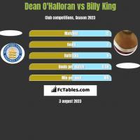Dean O'Halloran vs Billy King h2h player stats