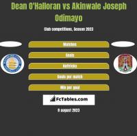 Dean O'Halloran vs Akinwale Joseph Odimayo h2h player stats