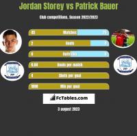 Jordan Storey vs Patrick Bauer h2h player stats