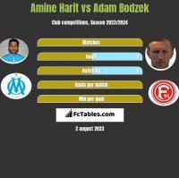 Amine Harit vs Adam Bodzek h2h player stats
