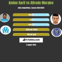 Amine Harit vs Alfredo Morales h2h player stats