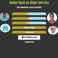 Amine Harit vs Ander Herrera h2h player stats