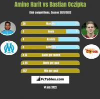Amine Harit vs Bastian Oczipka h2h player stats