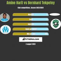 Amine Harit vs Bernhard Tekpetey h2h player stats