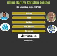 Amine Harit vs Christian Gentner h2h player stats