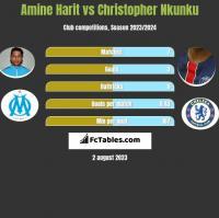 Amine Harit vs Christopher Nkunku h2h player stats