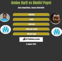 Amine Harit vs Dimitri Payet h2h player stats