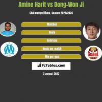Amine Harit vs Dong-Won Ji h2h player stats
