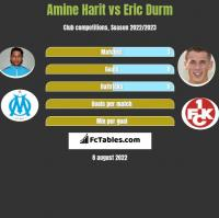 Amine Harit vs Eric Durm h2h player stats
