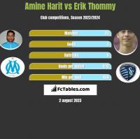 Amine Harit vs Erik Thommy h2h player stats