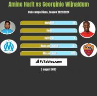 Amine Harit vs Georginio Wijnaldum h2h player stats
