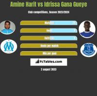 Amine Harit vs Idrissa Gana Gueye h2h player stats