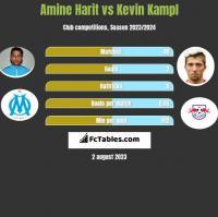 Amine Harit vs Kevin Kampl h2h player stats