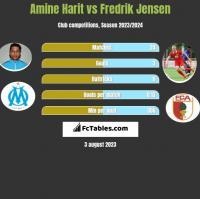 Amine Harit vs Fredrik Jensen h2h player stats