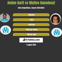 Amine Harit vs Matteo Guendouzi h2h player stats