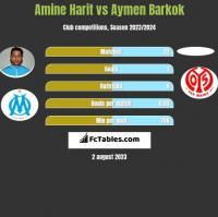 Amine Harit vs Aymen Barkok h2h player stats