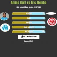 Amine Harit vs Eric Ebimbe h2h player stats