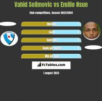 Vahid Selimovic vs Emilio Nsue h2h player stats