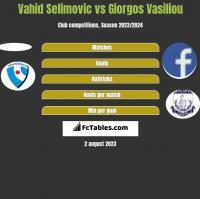 Vahid Selimovic vs Giorgos Vasiliou h2h player stats