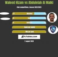 Waleed Hizam vs Abdulelah Al Malki h2h player stats