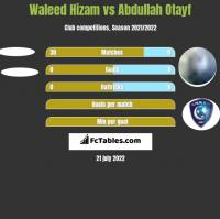 Waleed Hizam vs Abdullah Otayf h2h player stats
