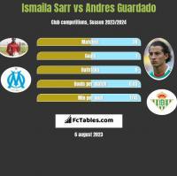 Ismaila Sarr vs Andres Guardado h2h player stats