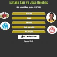 Ismaila Sarr vs Jose Holebas h2h player stats