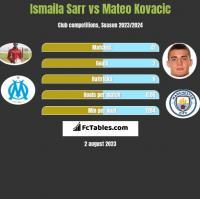 Ismaila Sarr vs Mateo Kovacic h2h player stats