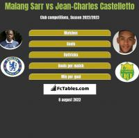 Malang Sarr vs Jean-Charles Castelletto h2h player stats