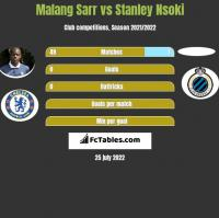 Malang Sarr vs Stanley Nsoki h2h player stats
