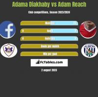 Adama Diakhaby vs Adam Reach h2h player stats