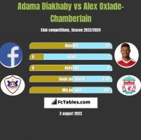 Adama Diakhaby vs Alex Oxlade-Chamberlain h2h player stats