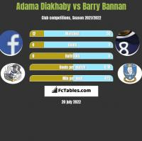 Adama Diakhaby vs Barry Bannan h2h player stats