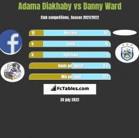 Adama Diakhaby vs Danny Ward h2h player stats
