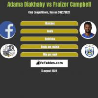 Adama Diakhaby vs Fraizer Campbell h2h player stats