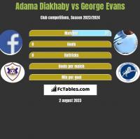 Adama Diakhaby vs George Evans h2h player stats