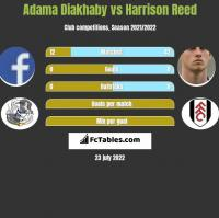 Adama Diakhaby vs Harrison Reed h2h player stats