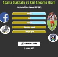 Adama Diakhaby vs Karl Ahearne-Grant h2h player stats