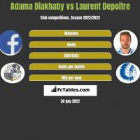 Adama Diakhaby vs Laurent Depoitre h2h player stats