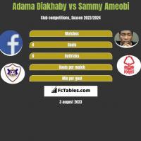 Adama Diakhaby vs Sammy Ameobi h2h player stats