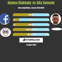 Adama Diakhaby vs Alfa Semedo h2h player stats