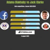 Adama Diakhaby vs Jack Clarke h2h player stats