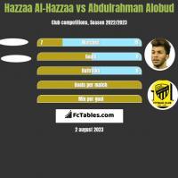 Hazzaa Al-Hazzaa vs Abdulrahman Alobud h2h player stats